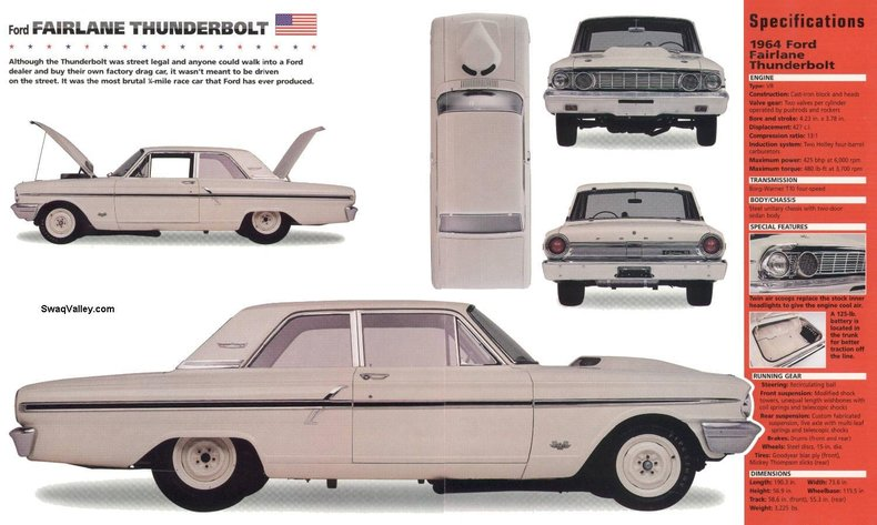Спецификация Ford Fairlane Thunderbolt 1964 года