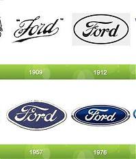 Эволюция эмблемы Форд