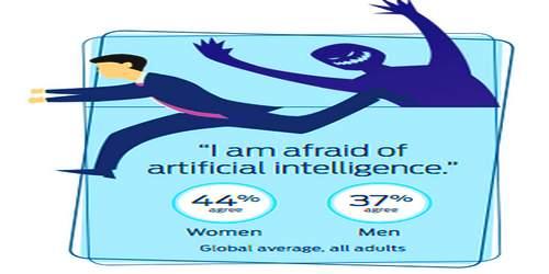 Опасения искусственного интеллекта